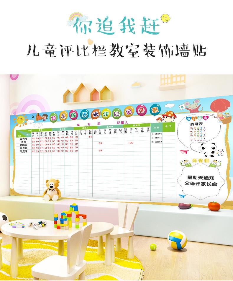幼儿园评比栏